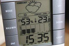 Luftfeuchtigkeit erhöhen: Tipps & Ratschläge